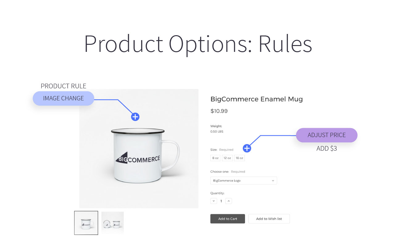 Skus inventory tracking bigcommerce tutorials product options rules 1betcityfo Gallery